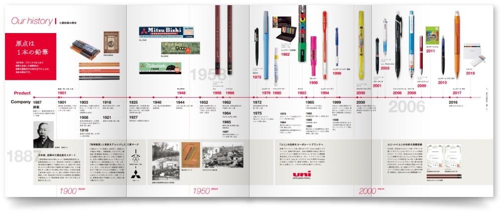 三菱鉛筆株式会社様、会社案内の「企業史」ページ