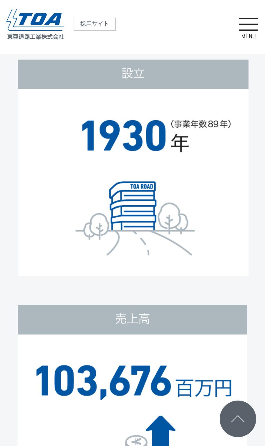 同採用サイトスマホ版|数字で見る東亜道路工業ページ