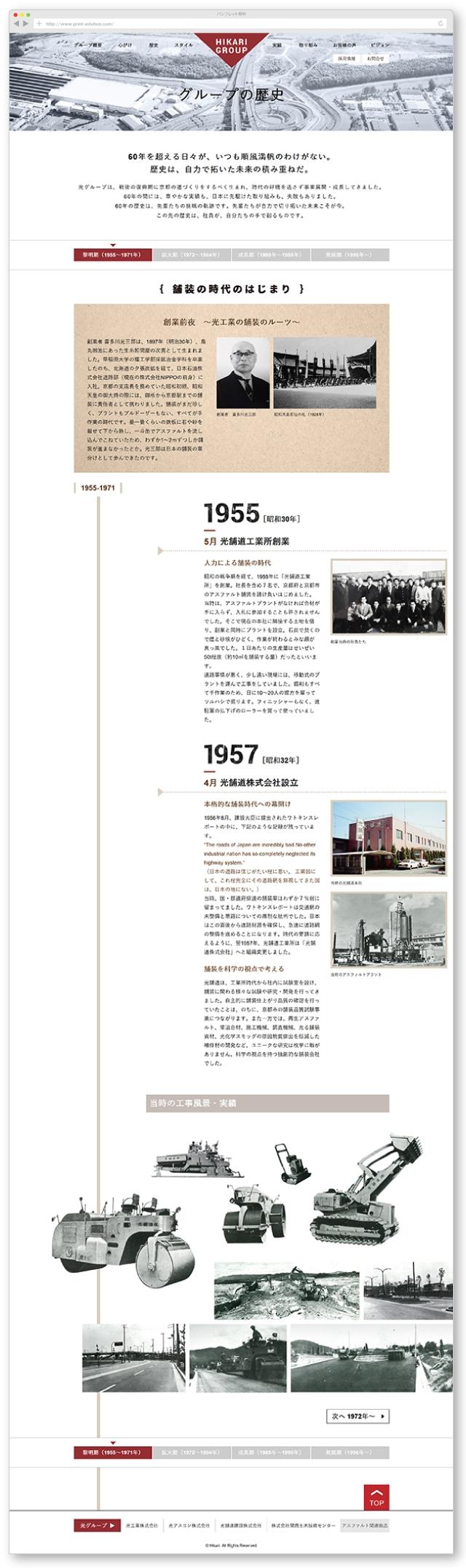 「グループの歴史」ページ