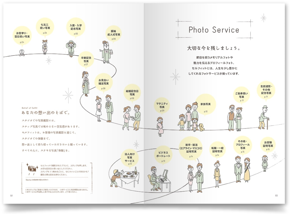 次項 Result-04 の「サービスパンフレット」の目次的存在