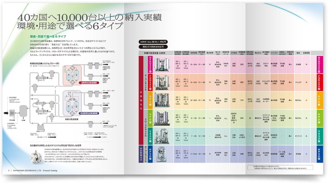 総合カタログのインデックスページ