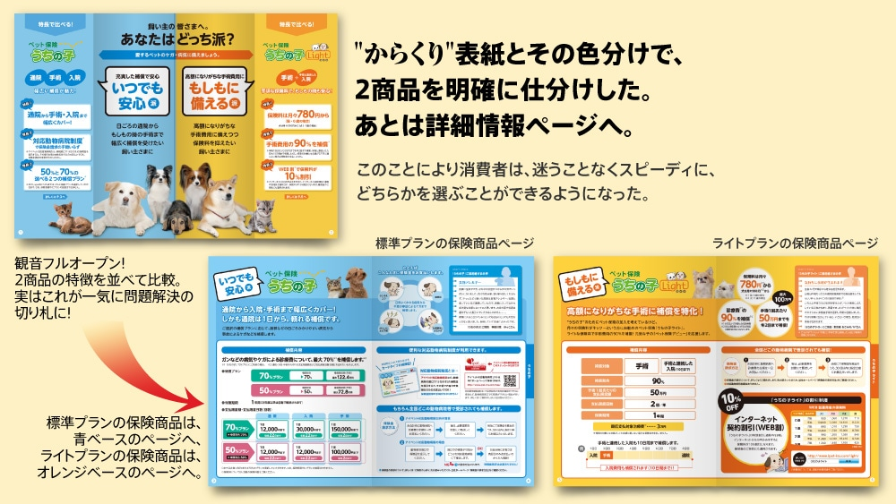 保険商品パンフレットデザイン