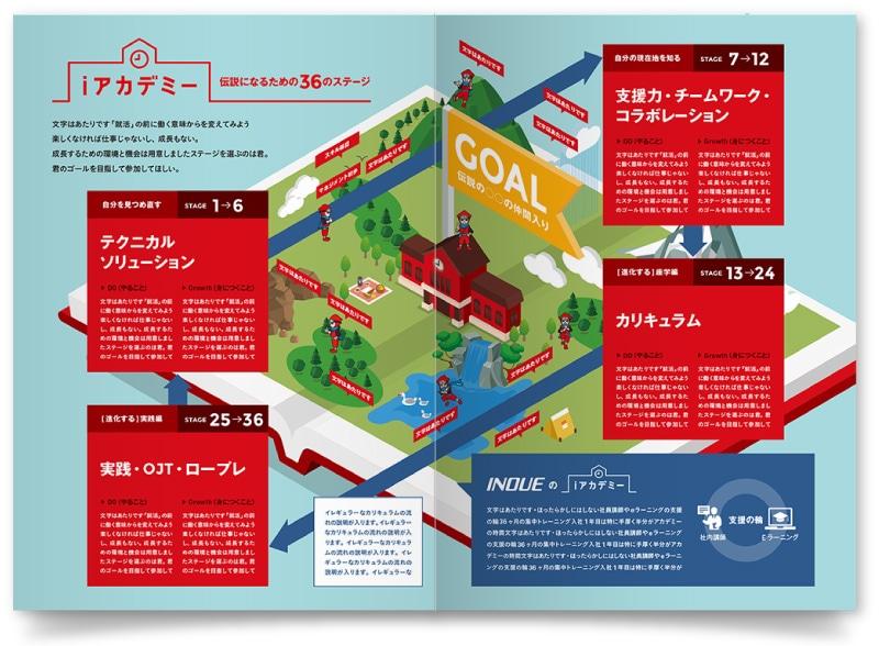 人材教育制度パンフレットデザイン