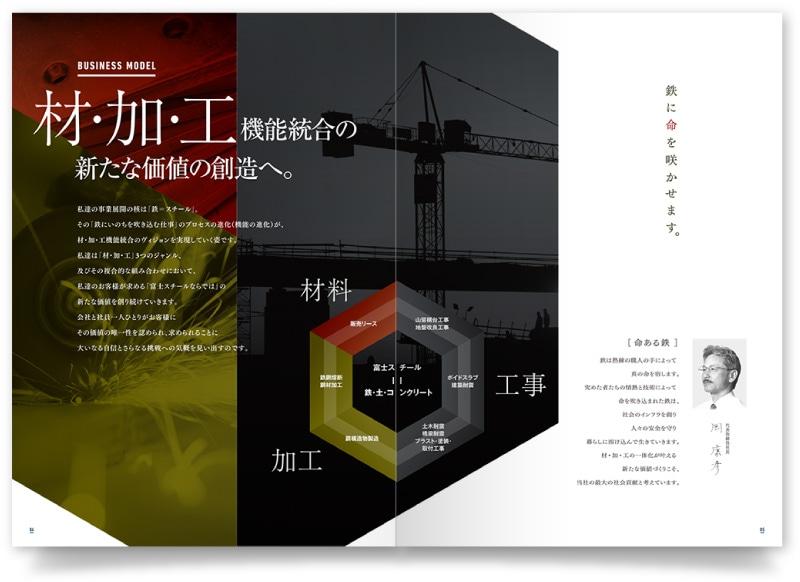 二代目企業パンフレットの中面デザイン