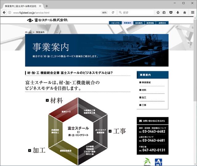 「材・加・工」のビジネスモデル