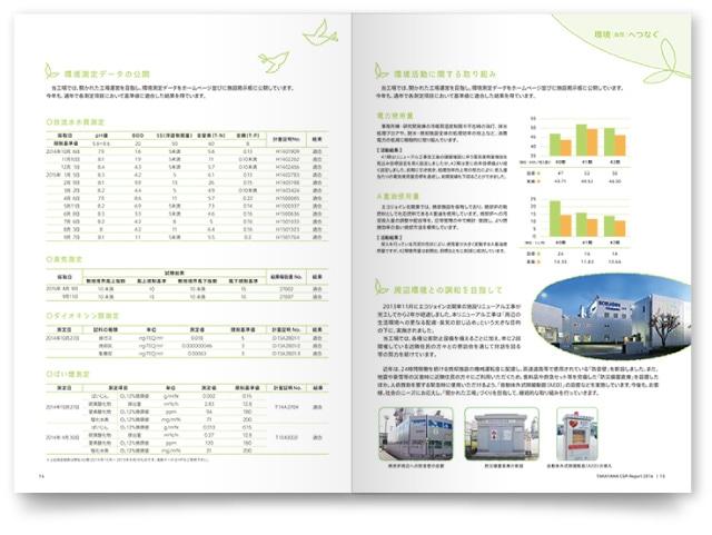 CSRパンフレットの各ページ-1