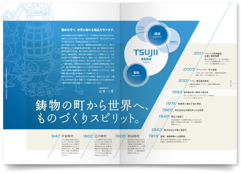 日本における鋳造の歴史と企業沿革
