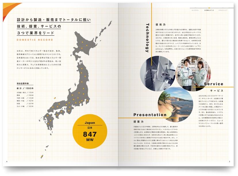 外資系企業カタログ制作