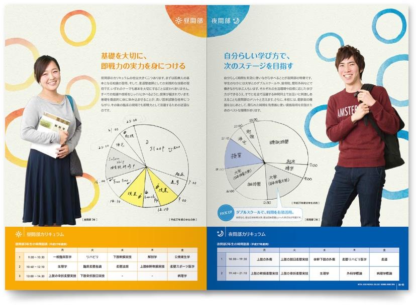 学校法人日本体育大学日体柔整専門学校様・学校案内