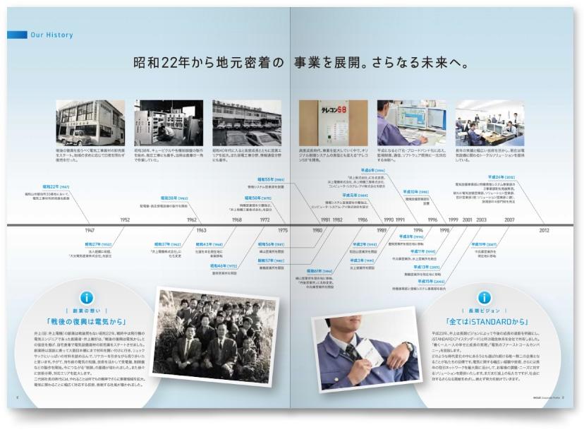 電設会社の企業パンフレット制作