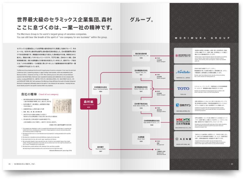 セラミックス企業集団 商社 会社案内パンフレット
