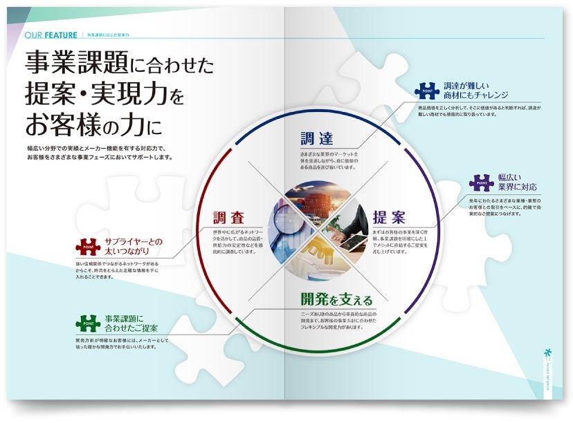東亜化成株式会社様・会社案内
