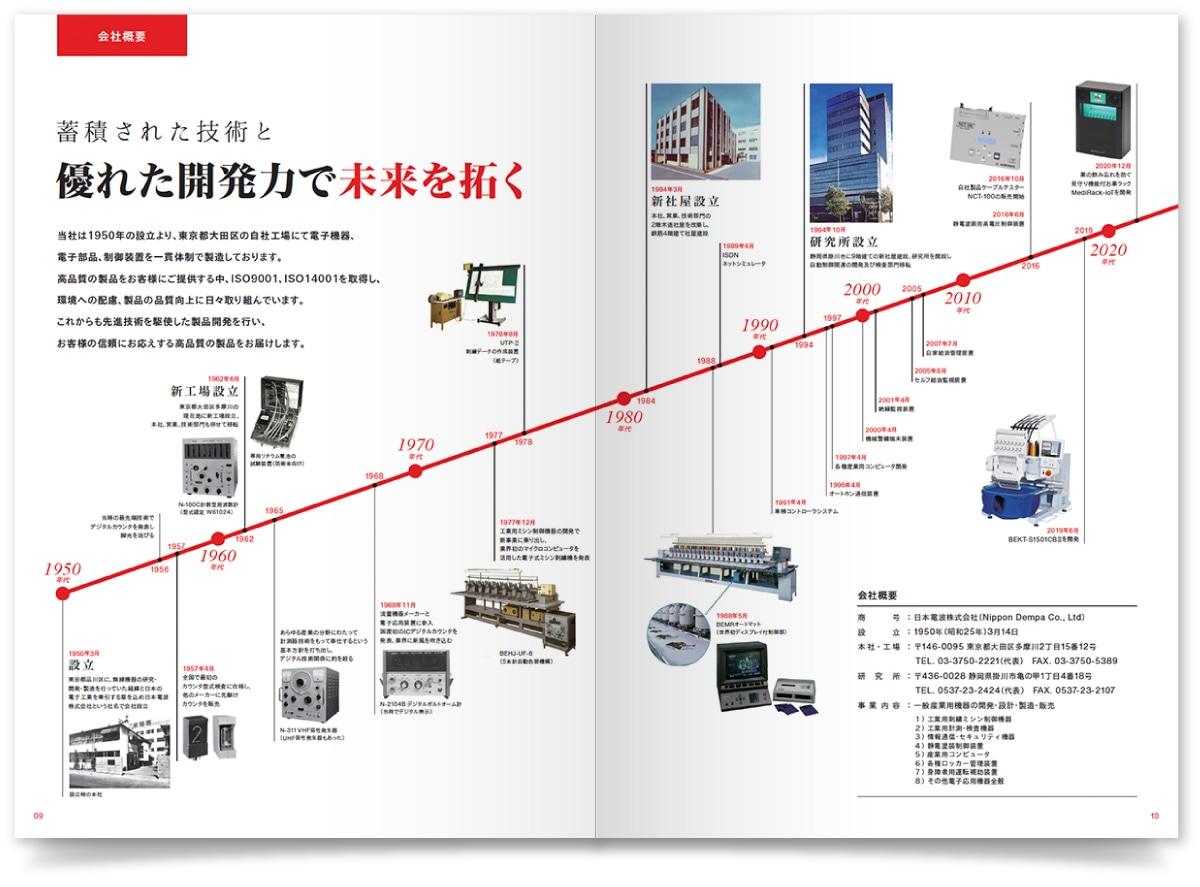 日本電波株式会社様・会社案内