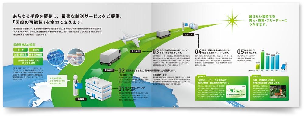 PCXインターナショナル株式会社様・会社案内