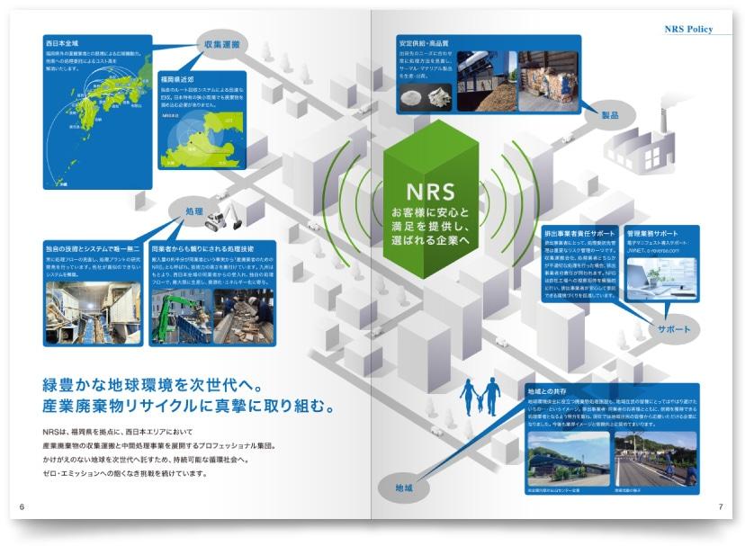 株式会社NRS様・会社案内