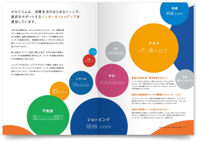 ネットメディア企業案内パンフレット
