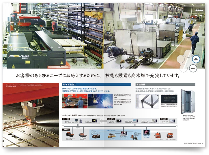 エレベーター製造会社の会社案内