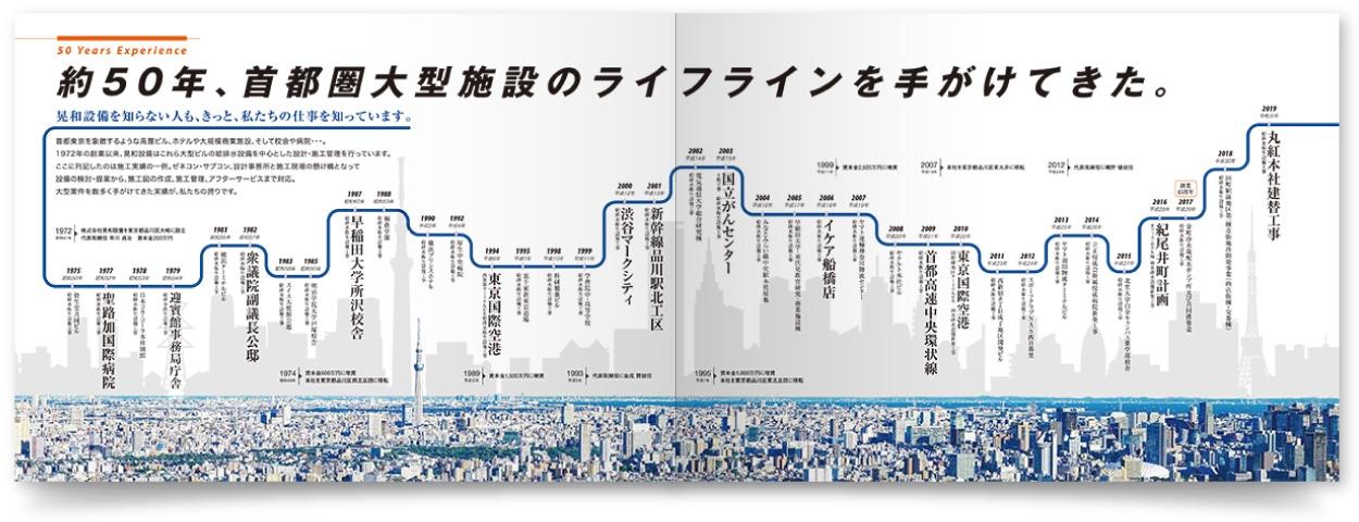 株式会社晃和設備様・採用パンフレット