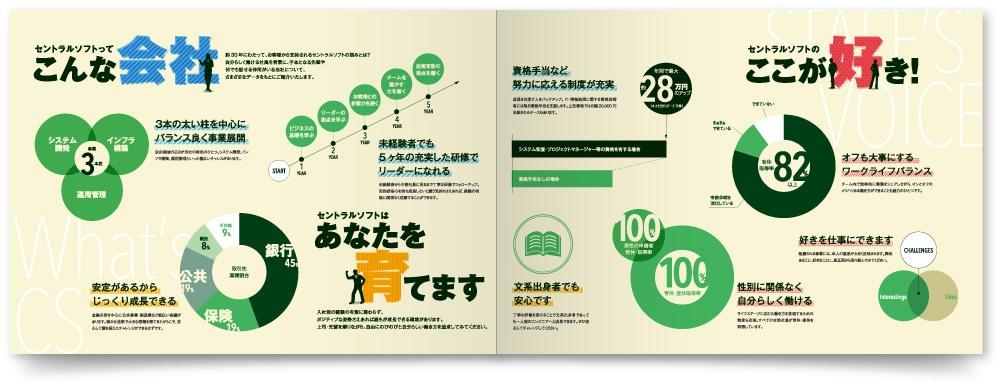 ICT企業の採用パンフレット