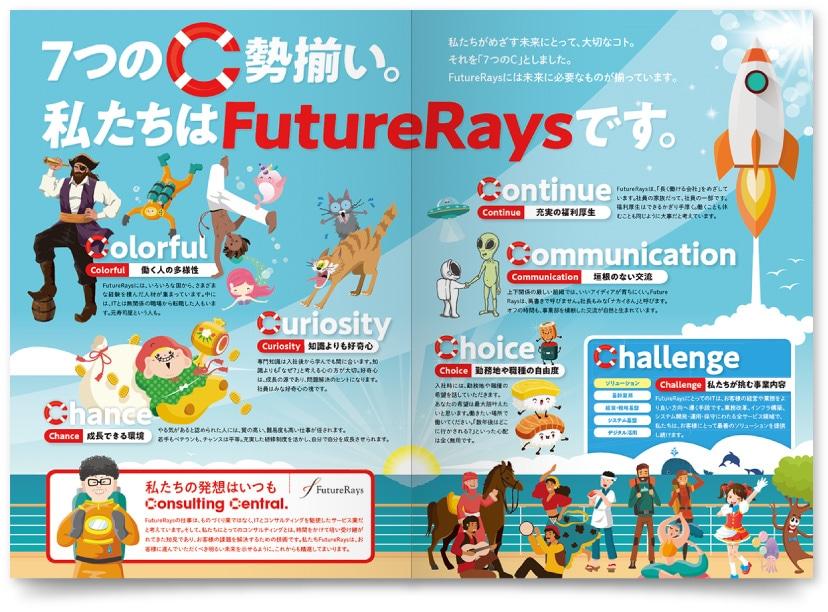 FutureRays株式会社様・採用案内