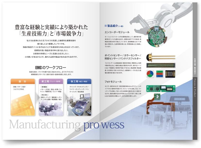 法人営業 パンフレットデザイン