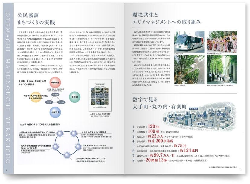 不動産会社のパンフレットデザイン制作