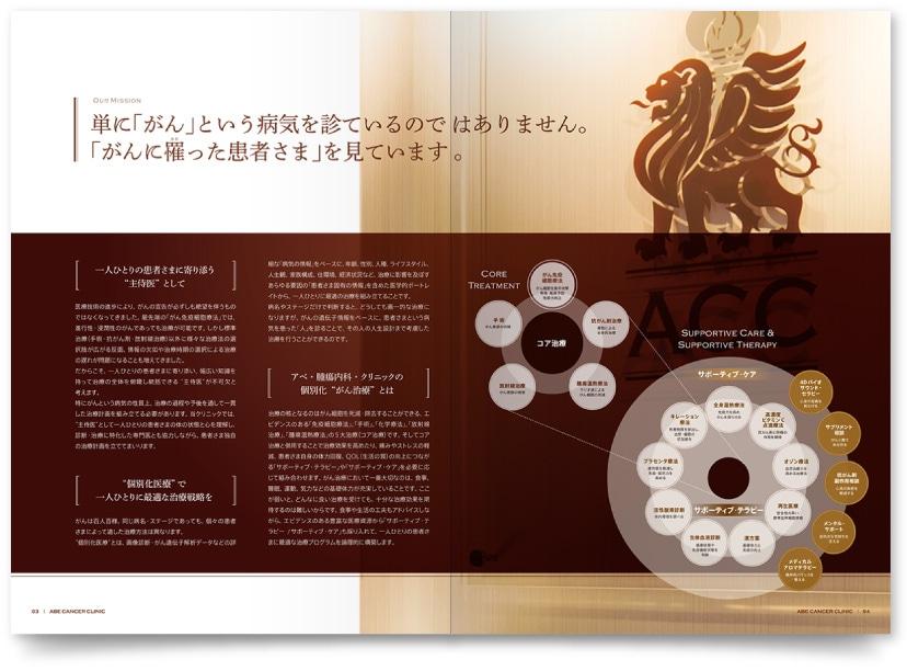 クリニック パンフレットデザイン