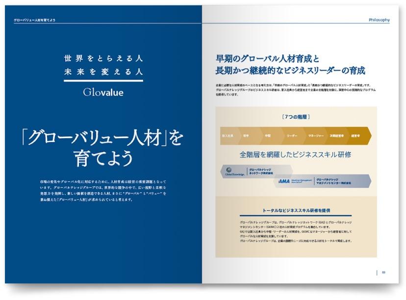 社員・企業研修パンフレットデザイン作成