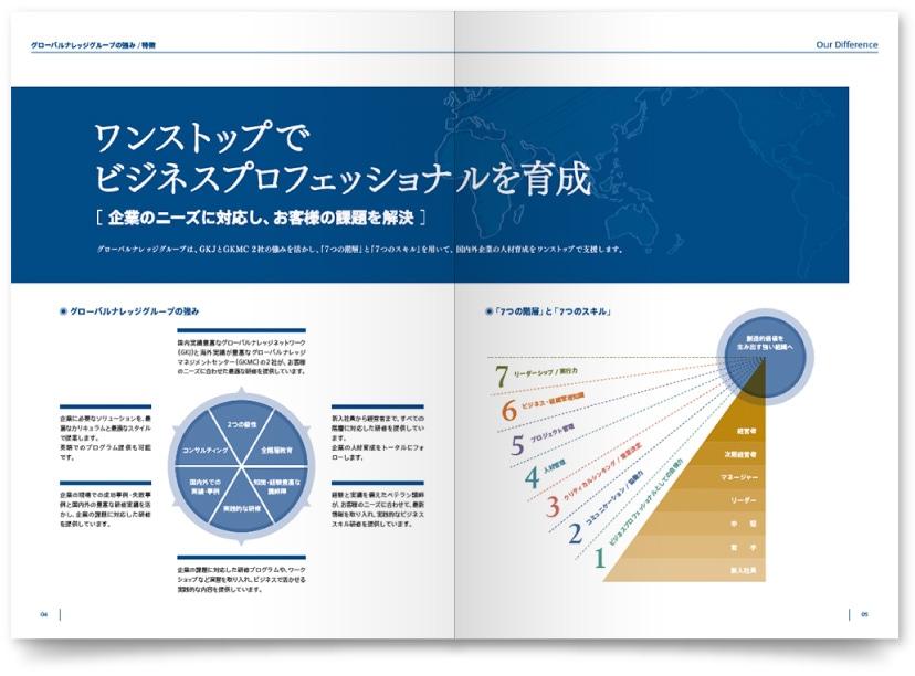 企業研修パンフレットデザイン作成