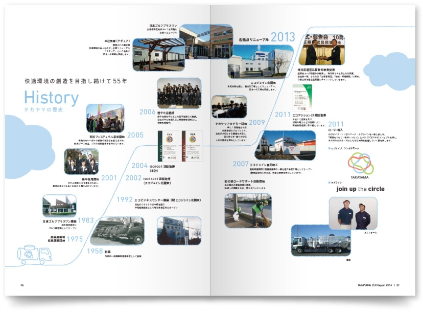 環境事業のCSRパンフレットデザイン・2014年度版