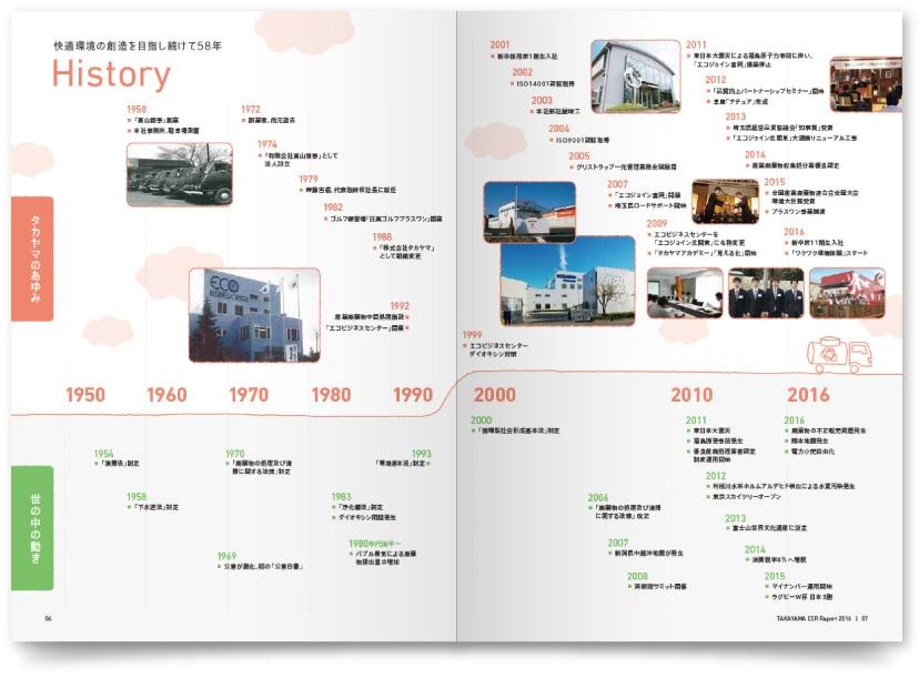 環境事業のCSRパンフレットデザイン・2016年度版