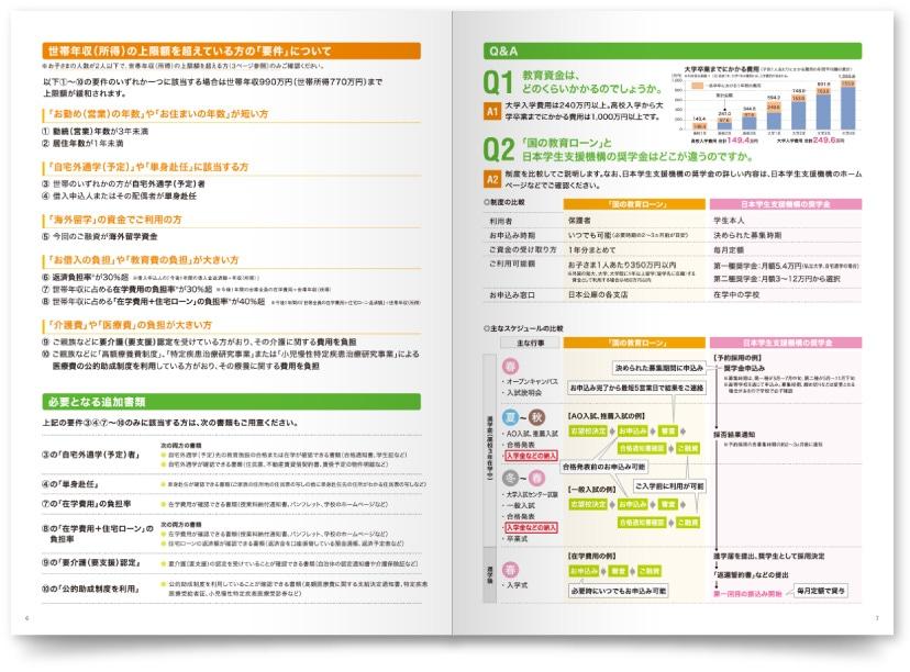 日本政策金融公庫パンフレット・リーフレット