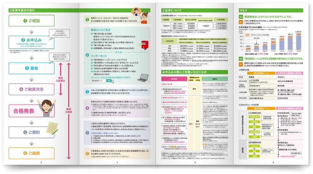 日本政策金融公庫パンフレットデザイン