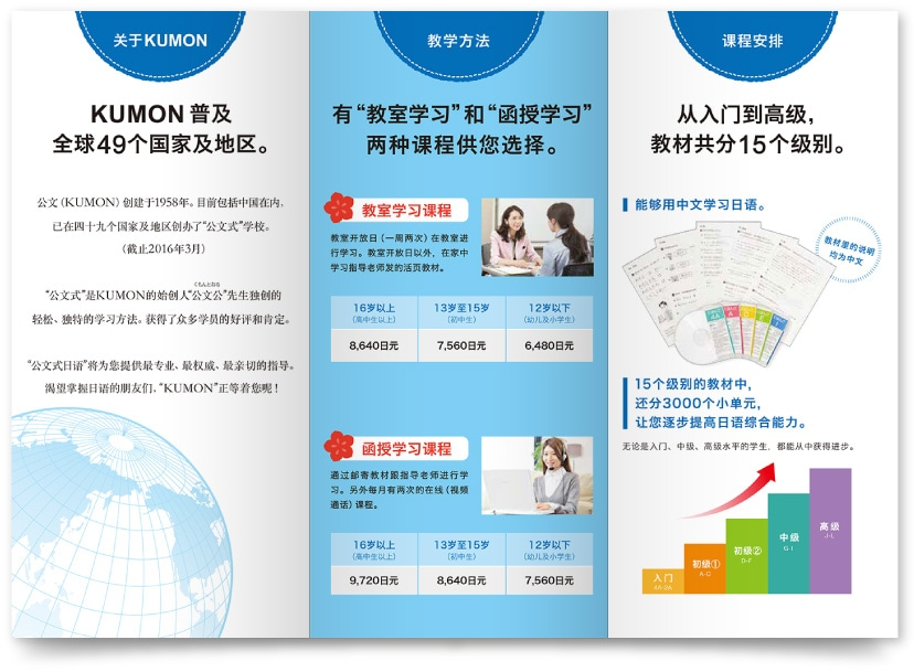 公文式学習教育会社のパンフレット