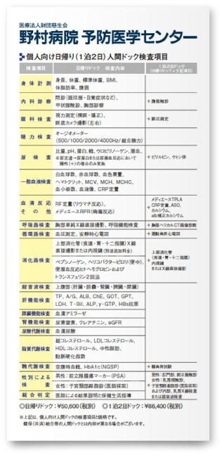 野村病院 予防医学センター様・価格表