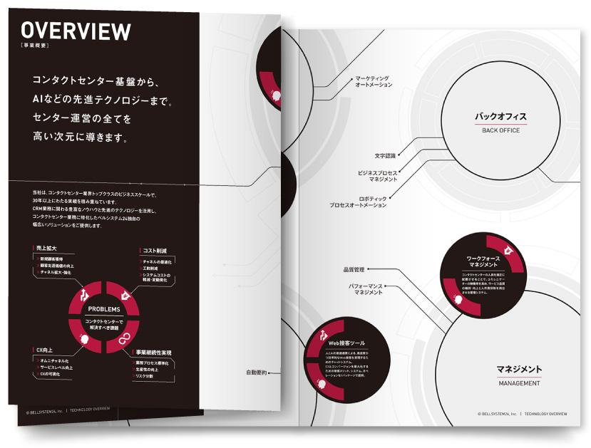 株式会社ベルシステム24様・パンフレット